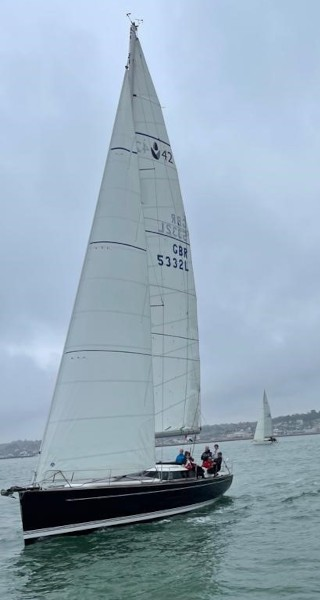 Wheelwrights Sailing Team In Action 2021